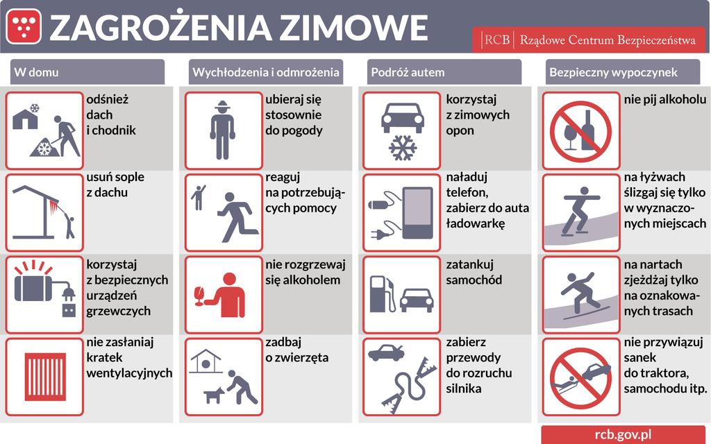 Zasady postępowania podczas zagrożeń zimowych.jpeg